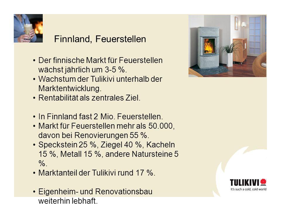 Finnland, Feuerstellen Der finnische Markt für Feuerstellen wächst jährlich um 3-5 %. Wachstum der Tulikivi unterhalb der Marktentwicklung. Rentabilit