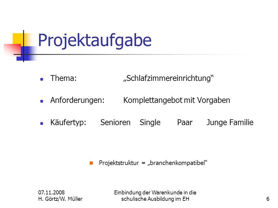 07.11.2008 H. Görtz/W. Müller Einbindung der Warenkunde in die schulische Ausbildung im EH6 Projektaufgabe Thema:Schlafzimmereinrichtung Anforderungen