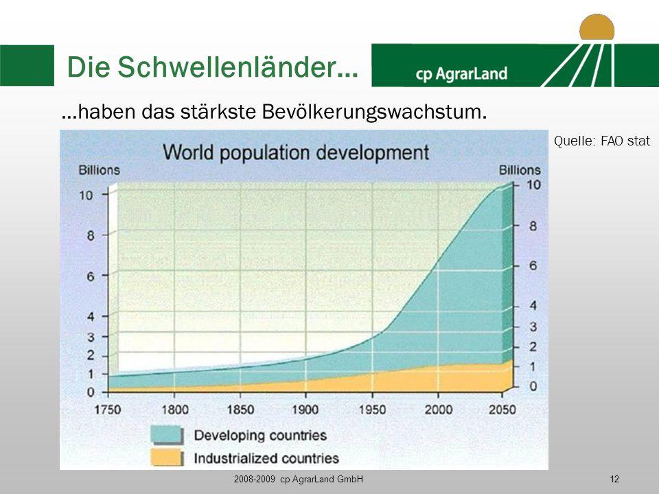 2008-2009 cp AgrarLand GmbH12 Die Schwellenländer… …haben das stärkste Bevölkerungswachstum. Quelle: FAO stat