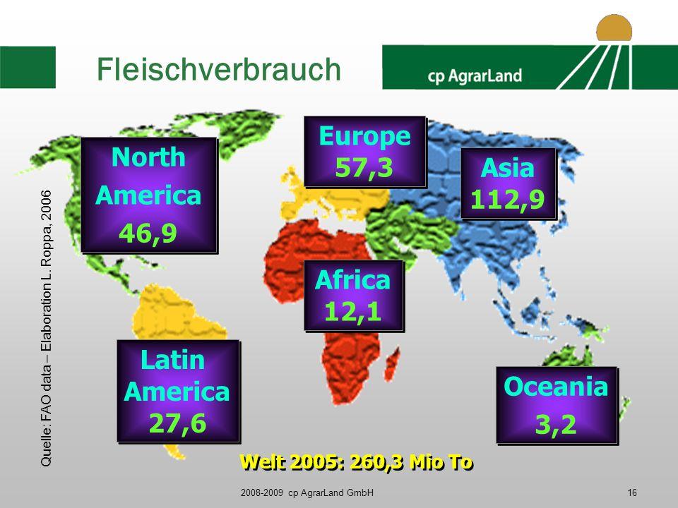2008-2009 cp AgrarLand GmbH16 Fleischverbrauch Africa 12,1 Africa 12,1 Asia 112,9 Asia 112,9 Latin America 27,6 Latin America 27,6 North America 46,9