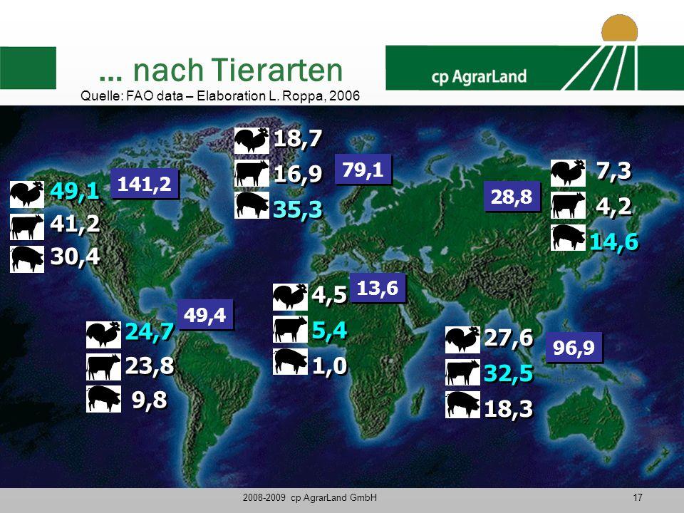2008-2009 cp AgrarLand GmbH17 … nach Tierarten 141,2 49,4 79,1 28,8 13,6 96,9 27,6 32,5 18,3 27,6 32,5 18,3 7,3 4,2 14,6 7,3 4,2 14,6 4,5 5,4 1,0 4,5