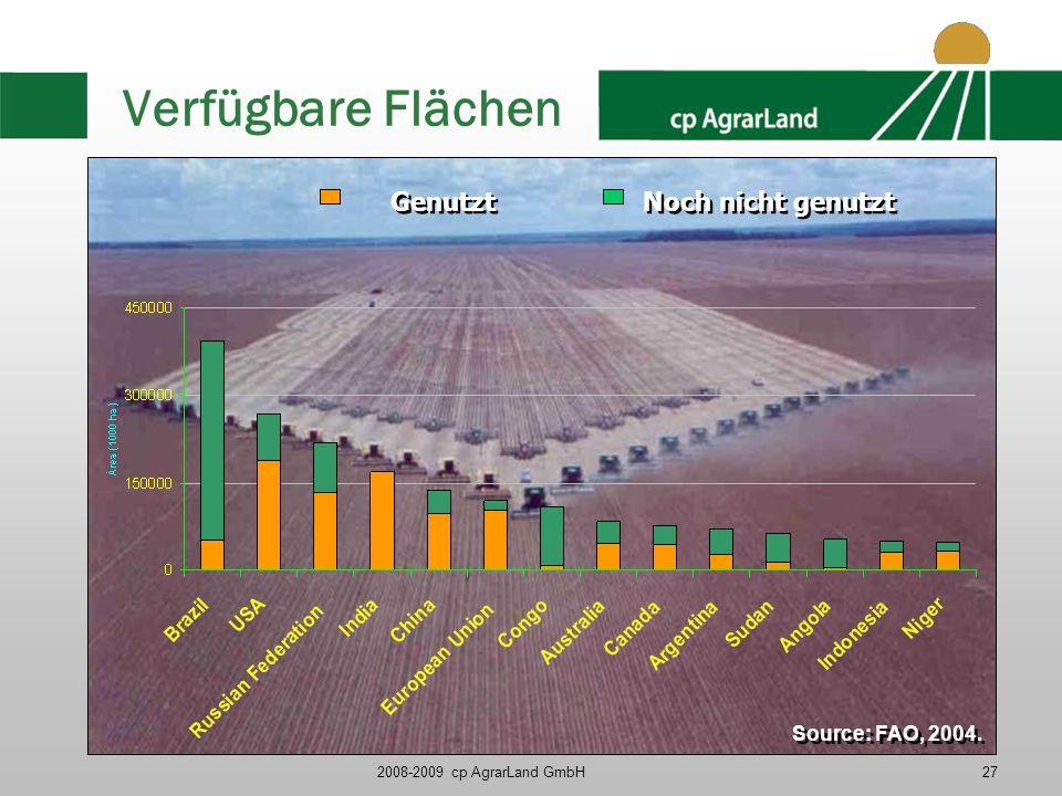 2008-2009 cp AgrarLand GmbH27 Verfügbare Flächen Genutzt Noch nicht genutzt Source: FAO, 2004.