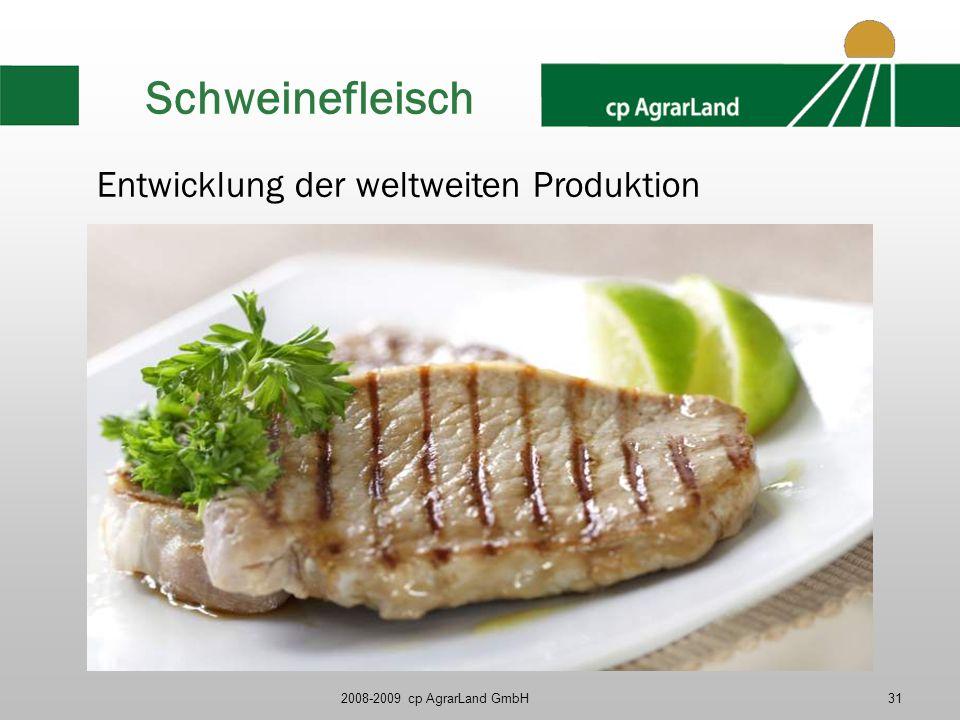 2008-2009 cp AgrarLand GmbH31 Schweinefleisch Entwicklung der weltweiten Produktion