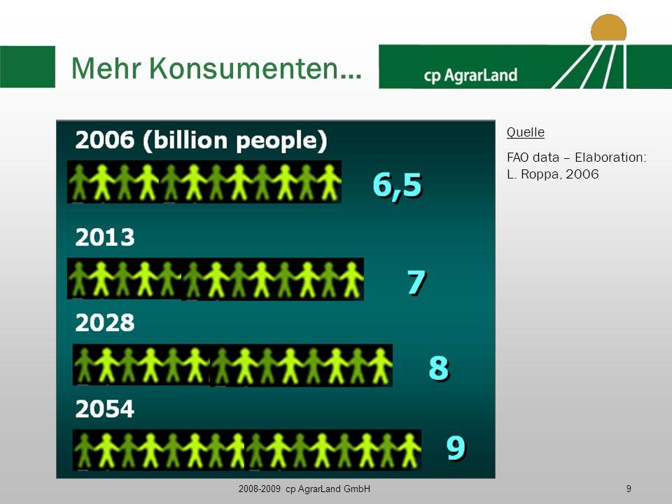 2008-2009 cp AgrarLand GmbH30 Europäische Union Voraussichtliche Fleischproduktion 2006 bis 2015 in Mio Tonnen: 20062015Wachstum% EU 15 neue 10 EU 15 neue 10 EU 15 neue 10 Geflügel9,291,929,702,234,415,8 Rind und Kalb 7,530,587,080,54 - 6,0 Schwein18,153,1318,703,753,019,7 Total34,975,6335,486,521,415,8 EU 15: Austria, Belgium, Denmark, Finland, France, Germany, Greece, Ireland,Italy, Holland, Portugal, Spain, Sweden, Scotland and England 10 neue Members: Poland, Hungary, Czech Rep., Malta, Slovakia, Lithuania, Slovenia, Estonia, Cyprus and Latvia (Quelle: FAO/OCDE Statdata – Elaboration L.
