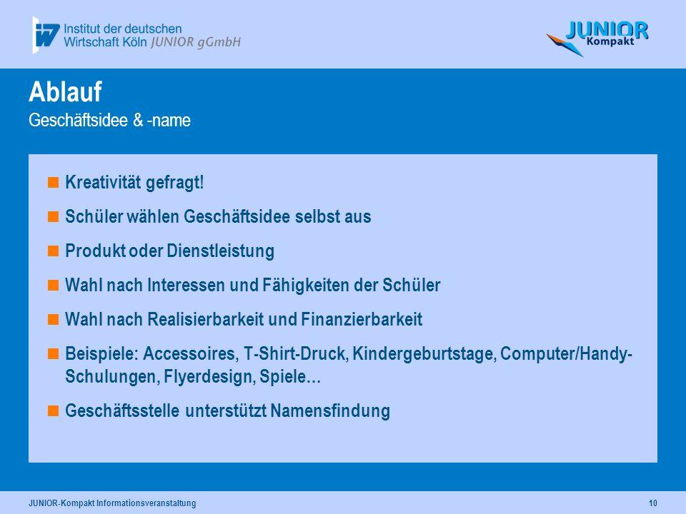 JUNIOR-Kompakt Informationsveranstaltung10 Ablauf Geschäftsidee & -name Kreativität gefragt.