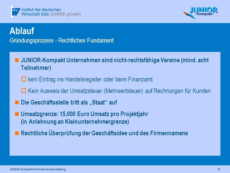 JUNIOR-Kompakt Informationsveranstaltung11 JUNIOR-Kompakt Unternehmen sind nicht-rechtsfähige Vereine (mind. acht Teilnehmer) kein Eintrag ins Handels