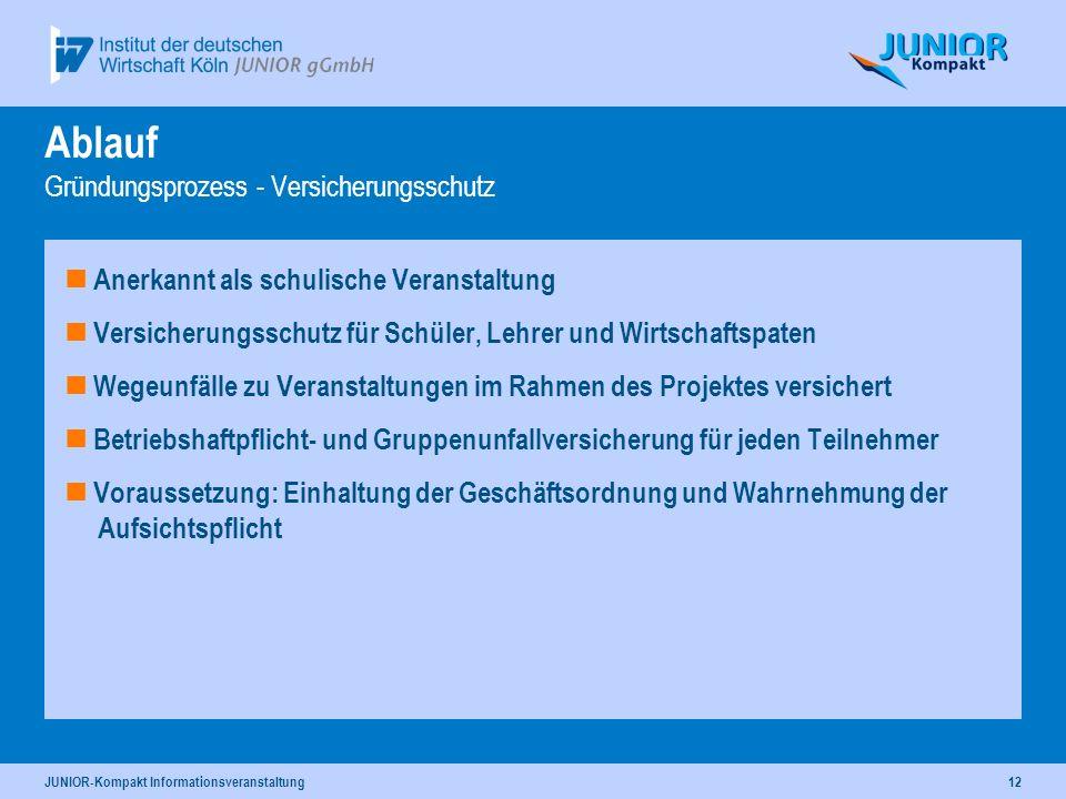 JUNIOR-Kompakt Informationsveranstaltung12 Ablauf Gründungsprozess - Versicherungsschutz Anerkannt als schulische Veranstaltung Versicherungsschutz fü