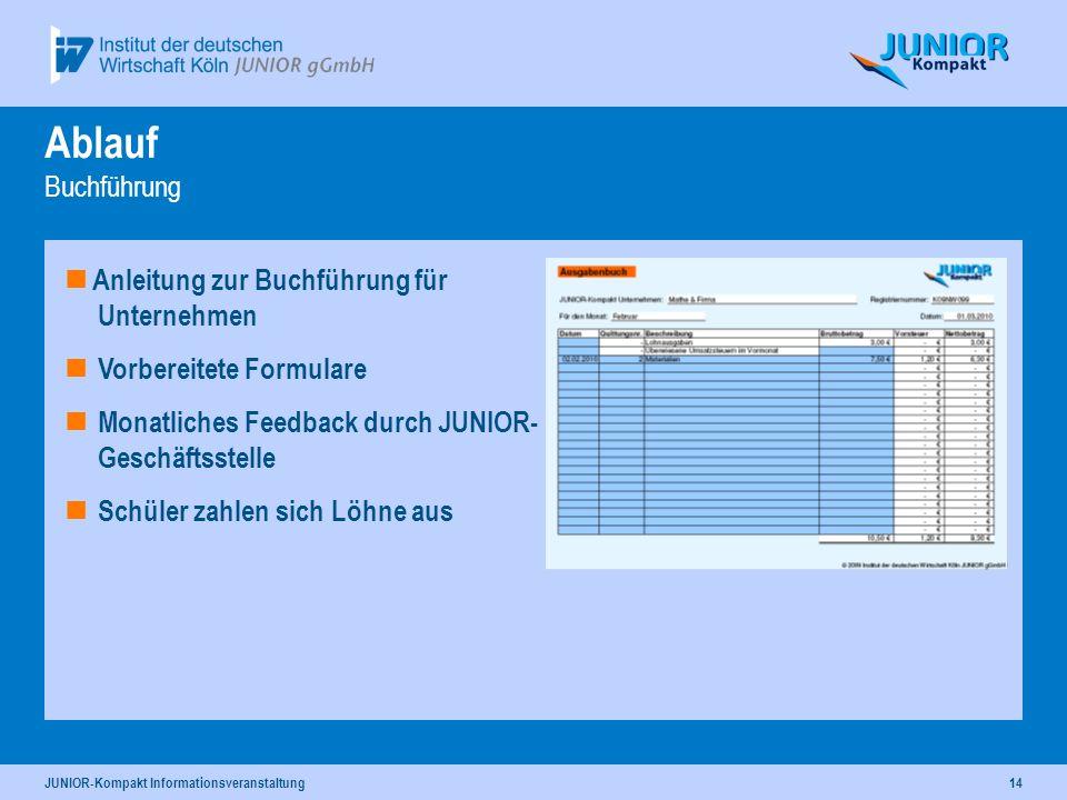 JUNIOR-Kompakt Informationsveranstaltung14 Ablauf Buchführung Anleitung zur Buchführung für Unternehmen Vorbereitete Formulare Monatliches Feedback du