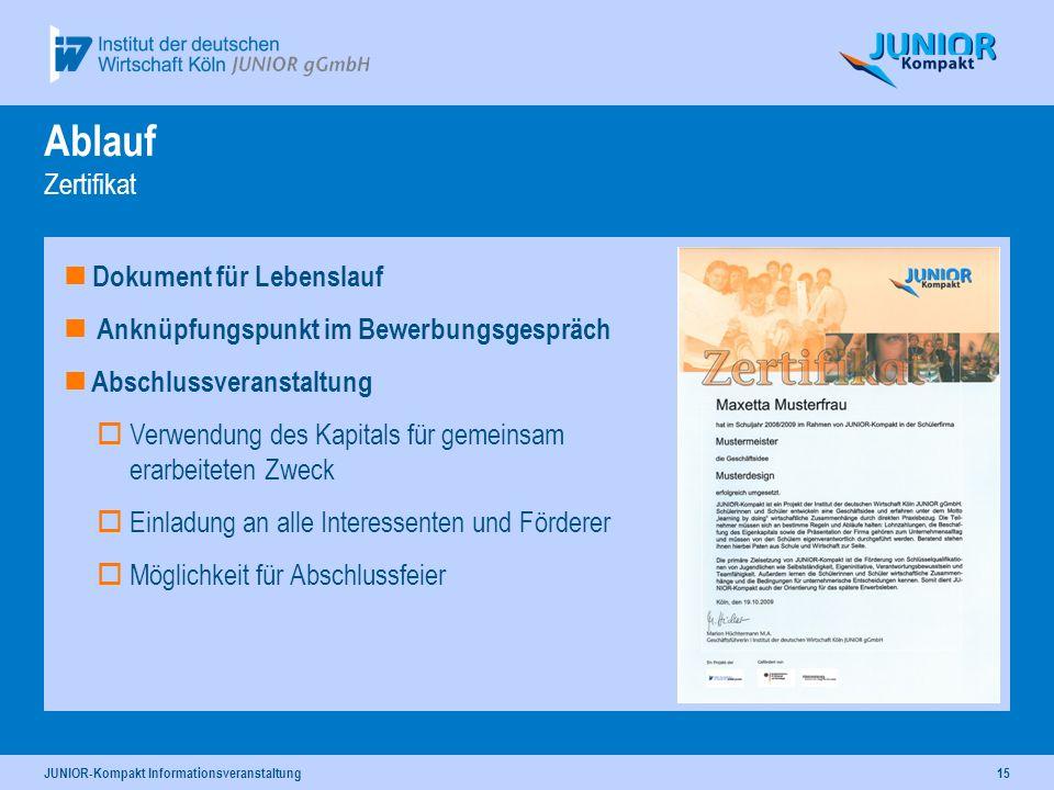 JUNIOR-Kompakt Informationsveranstaltung15 Ablauf Zertifikat Dokument für Lebenslauf Anknüpfungspunkt im Bewerbungsgespräch Abschlussveranstaltung Ver
