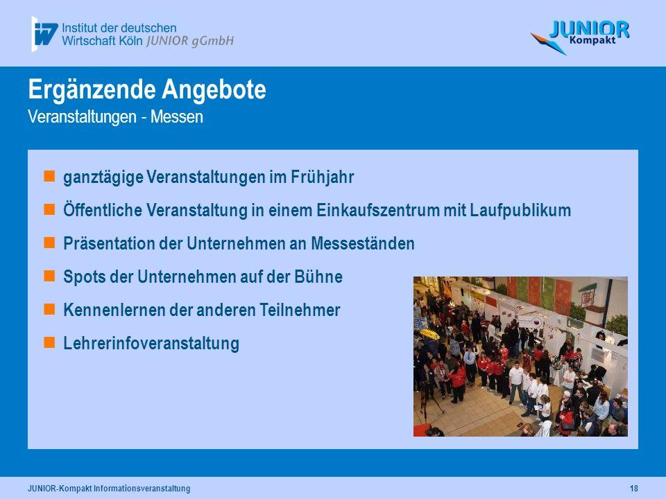 JUNIOR-Kompakt Informationsveranstaltung18 ganztägige Veranstaltungen im Frühjahr Öffentliche Veranstaltung in einem Einkaufszentrum mit Laufpublikum