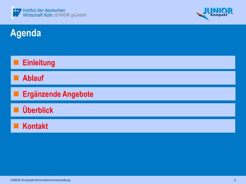 JUNIOR-Kompakt Informationsveranstaltung3 Ergänzende Angebote Ablauf Agenda Kontakt Einleitung Überblick