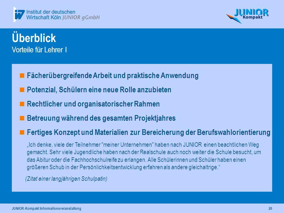 JUNIOR-Kompakt Informationsveranstaltung20 Fächerübergreifende Arbeit und praktische Anwendung Potenzial, Schülern eine neue Rolle anzubieten Rechtlic