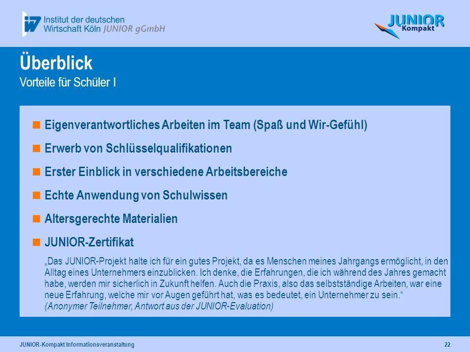 JUNIOR-Kompakt Informationsveranstaltung22 Eigenverantwortliches Arbeiten im Team (Spaß und Wir-Gefühl) Erwerb von Schlüsselqualifikationen Erster Ein