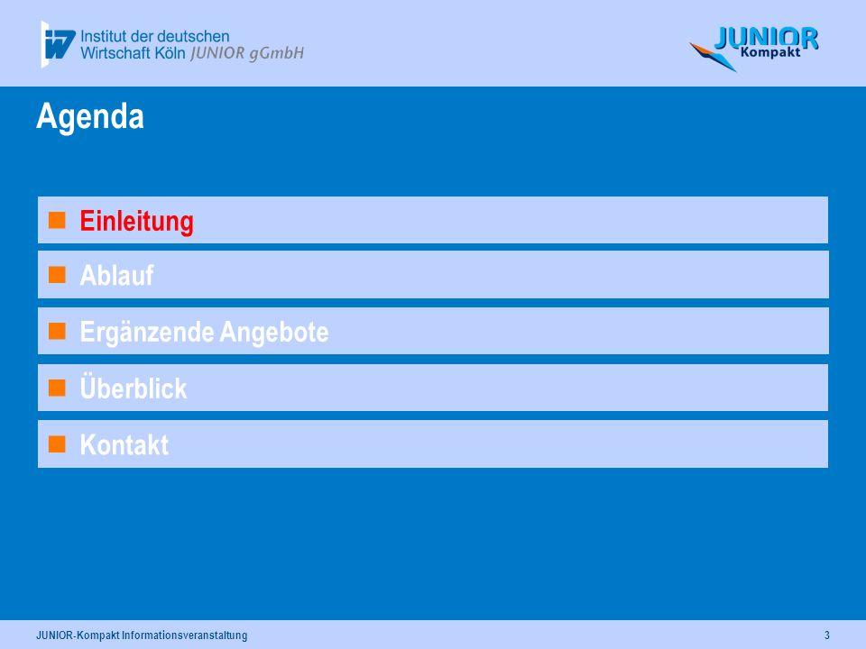 JUNIOR-Kompakt Informationsveranstaltung14 Ablauf Buchführung Anleitung zur Buchführung für Unternehmen Vorbereitete Formulare Monatliches Feedback durch JUNIOR- Geschäftsstelle Schüler zahlen sich Löhne aus