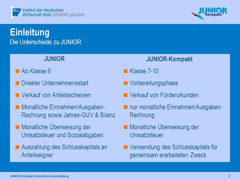 JUNIOR-Kompakt Informationsveranstaltung77 JUNIOR Ab Klasse 9 Direkter Unternehmensstart Verkauf von Anteilsscheinen Monatliche Einnahmen/Ausgaben- Re