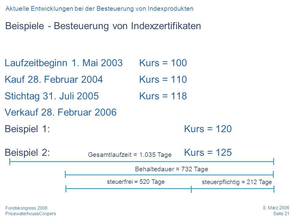 PricewaterhouseCoopers 8. März 2006 Seite 21 Fondskongress 2006 Beispiele - Besteuerung von Indexzertifikaten Laufzeitbeginn 1. Mai 2003Kurs = 100 Kau