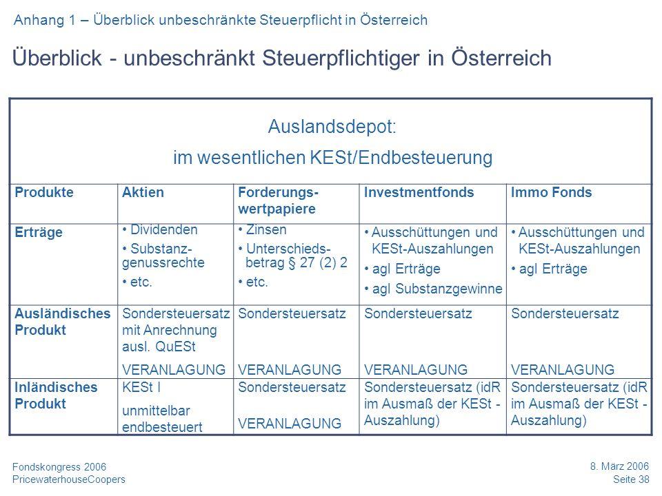 PricewaterhouseCoopers 8. März 2006 Seite 38 Fondskongress 2006 Überblick - unbeschränkt Steuerpflichtiger in Österreich Auslandsdepot: im wesentliche