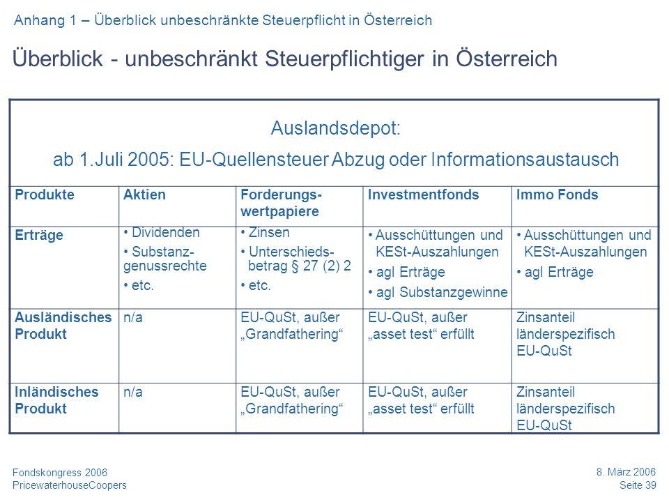 PricewaterhouseCoopers 8. März 2006 Seite 39 Fondskongress 2006 Überblick - unbeschränkt Steuerpflichtiger in Österreich Auslandsdepot: ab 1.Juli 2005