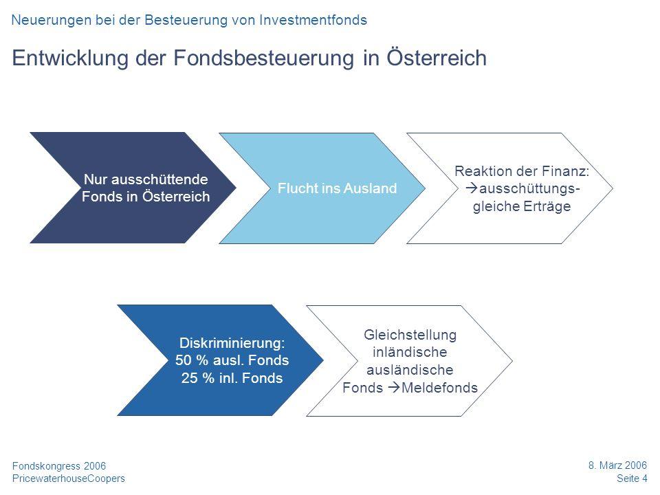 PricewaterhouseCoopers 8. März 2006 Seite 4 Fondskongress 2006 Entwicklung der Fondsbesteuerung in Österreich Nur ausschüttende Fonds in Österreich Ne