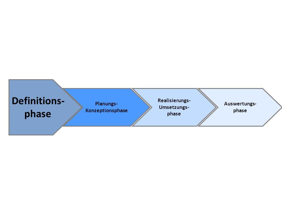 Ziele setzen Zwei Arten von Zielen : Grobziel: Grobziele beschreiben, was man grundsätzlich mit dem Projekt erreichen möchte.