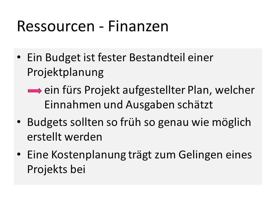 Ressourcen - Finanzen Ein Budget ist fester Bestandteil einer Projektplanung ein fürs Projekt aufgestellter Plan, welcher Einnahmen und Ausgaben schät
