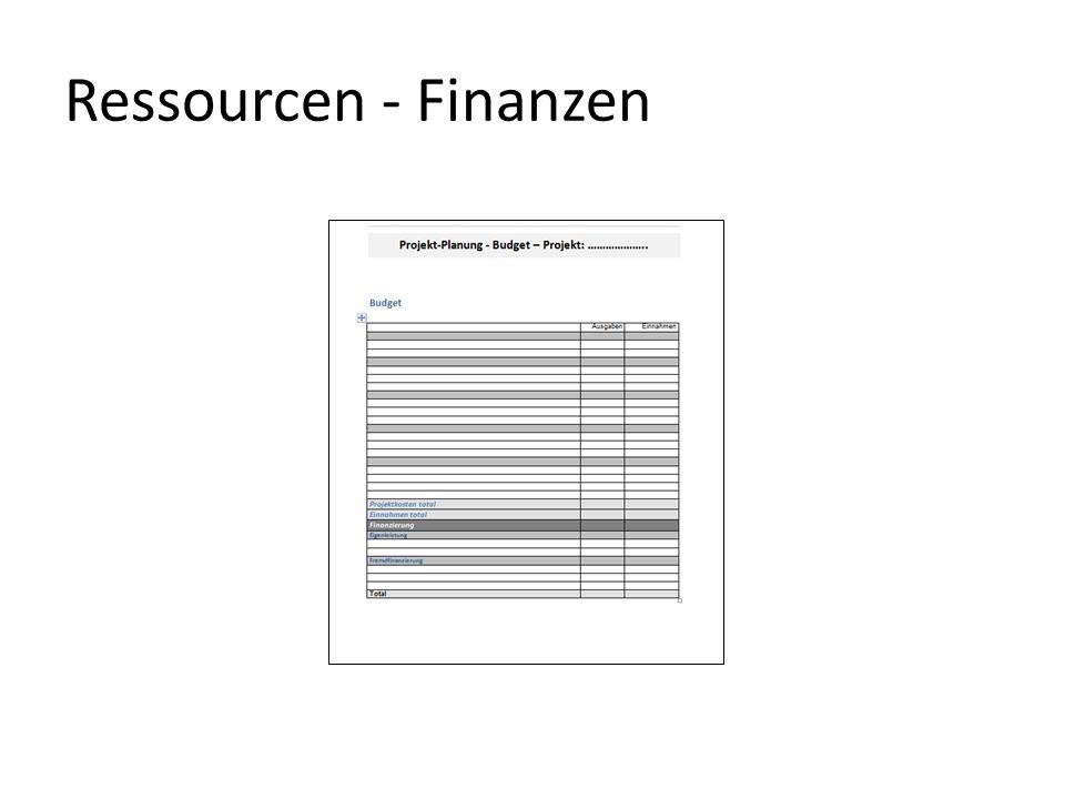 Ressourcen - Finanzen