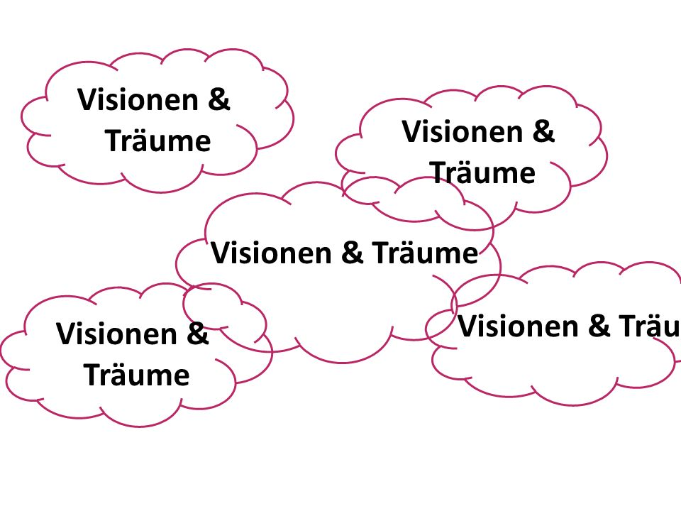 Visionieren - Definitionsphase