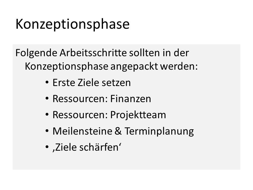 Konzeptionsphase Folgende Arbeitsschritte sollten in der Konzeptionsphase angepackt werden: Erste Ziele setzen Ressourcen: Finanzen Ressourcen: Projek