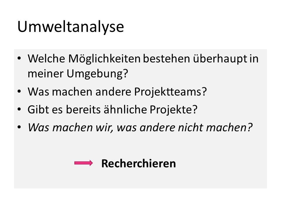 Projektdefinition Erstellen eines Projektbeschriebs mit den fünf Ws: Wer?Projektmitglieder, Zielgruppe Was?Definition der Projektidee Warum.