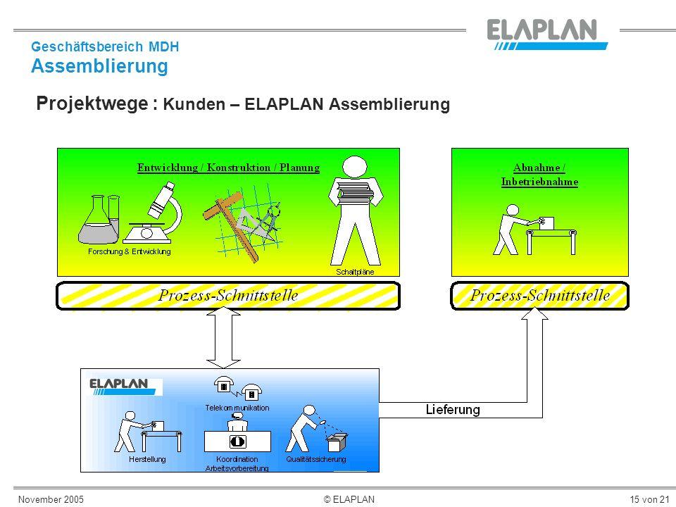 November 2005© ELAPLAN15 von 21 Projektwege : Kunden – ELAPLAN Assemblierung Geschäftsbereich MDH Assemblierung