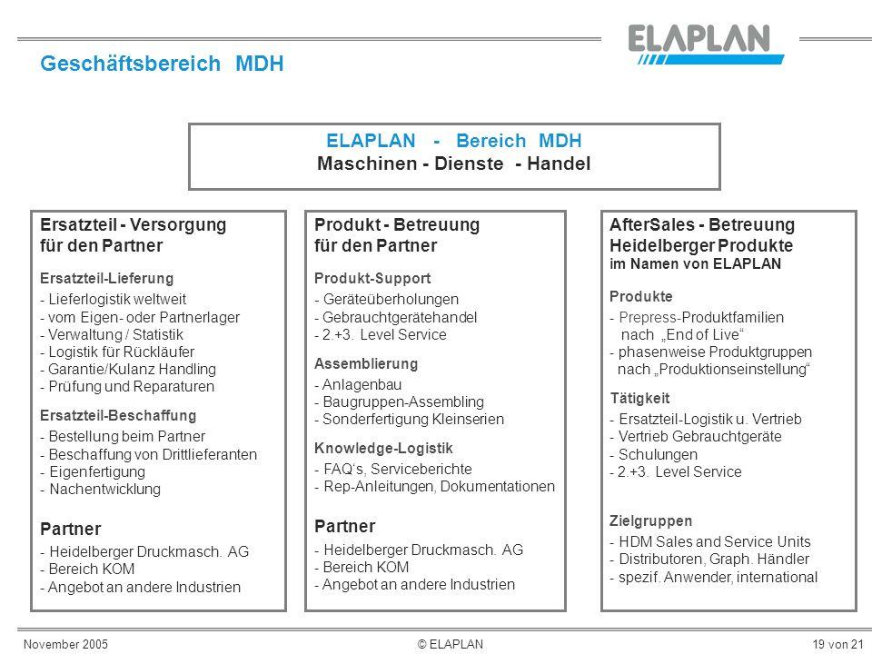 November 2005© ELAPLAN19 von 21 ELAPLAN - Bereich MDH Maschinen - Dienste - Handel Geschäftsbereich MDH AfterSales - Betreuung Heidelberger Produkte i