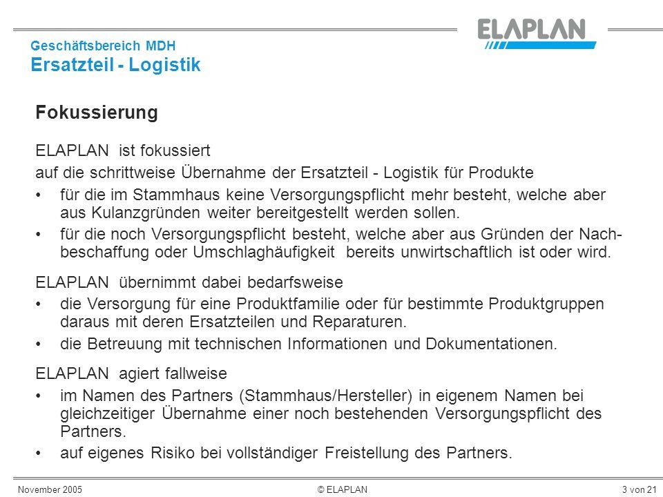 November 2005© ELAPLAN3 von 21 ELAPLAN ist fokussiert auf die schrittweise Übernahme der Ersatzteil - Logistik für Produkte für die im Stammhaus keine