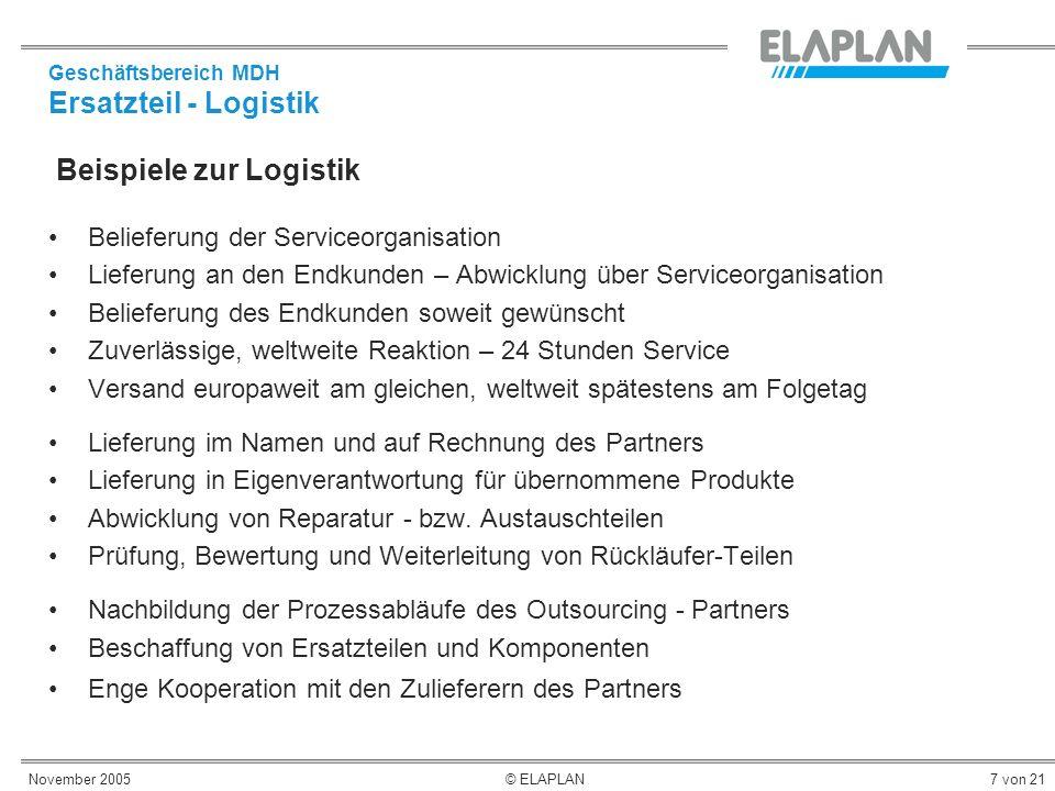 November 2005© ELAPLAN7 von 21 Beispiele zur Logistik Belieferung der Serviceorganisation Lieferung an den Endkunden – Abwicklung über Serviceorganisa