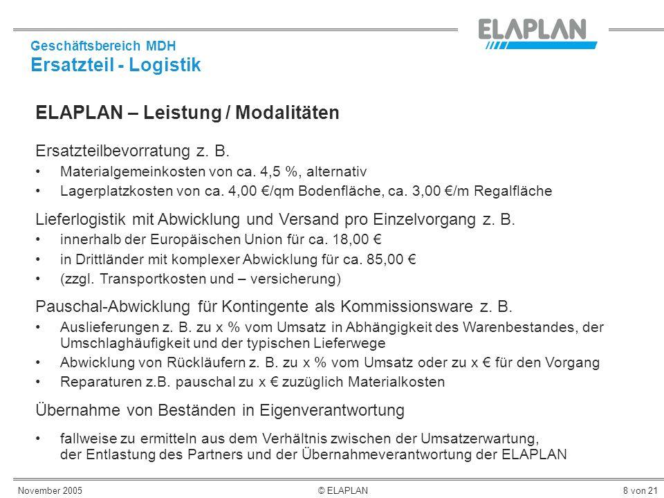 November 2005© ELAPLAN8 von 21 Ersatzteilbevorratung z. B. Materialgemeinkosten von ca. 4,5 %, alternativ Lagerplatzkosten von ca. 4,00 /qm Bodenfläch