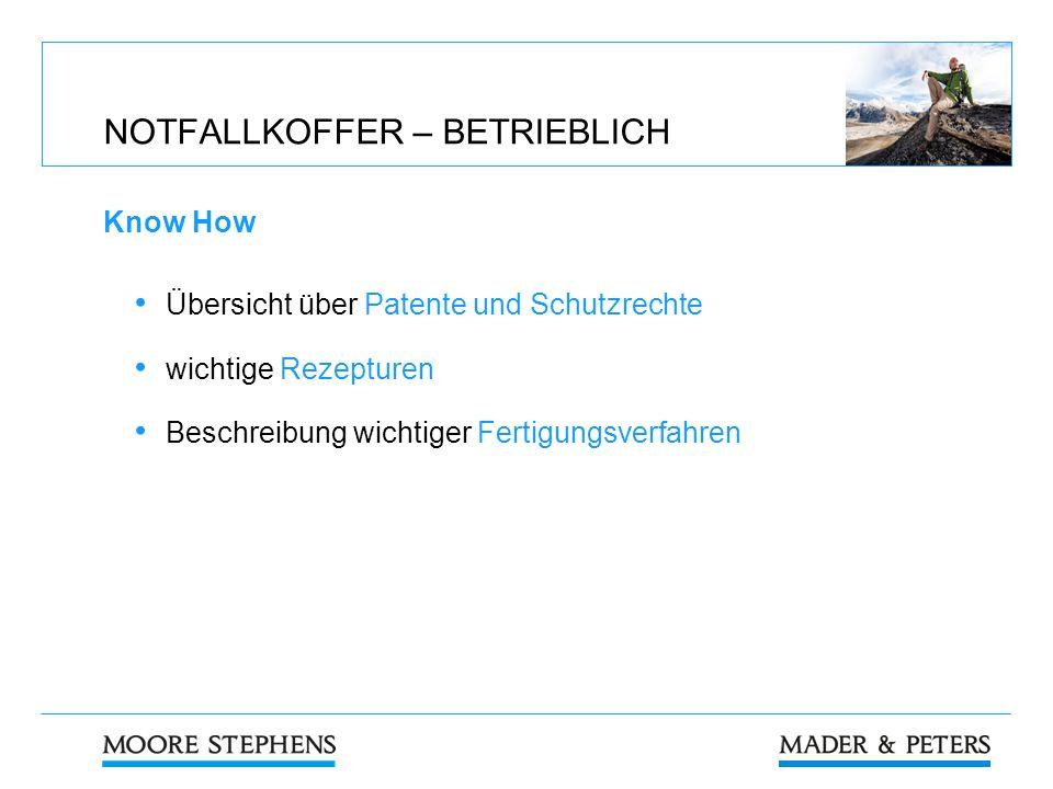 NOTFALLKOFFER – BETRIEBLICH Know How Übersicht über Patente und Schutzrechte wichtige Rezepturen Beschreibung wichtiger Fertigungsverfahren