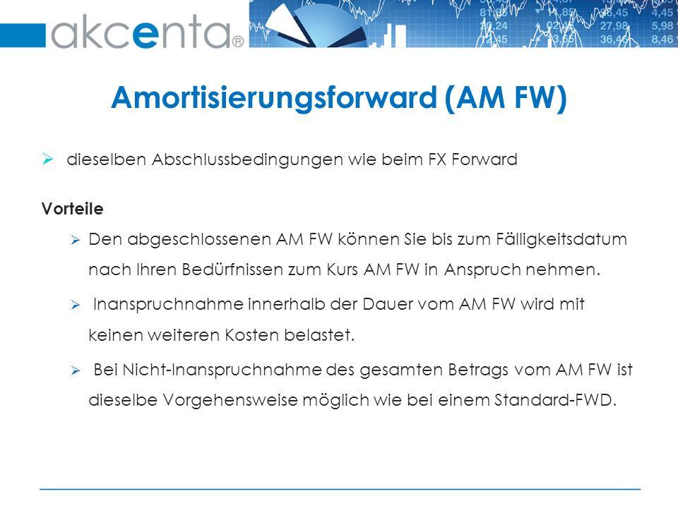 Amortisierungsforward (AM FW) dieselben Abschlussbedingungen wie beim FX Forward Vorteile Den abgeschlossenen AM FW können Sie bis zum Fälligkeitsdatum nach Ihren Bedürfnissen zum Kurs AM FW in Anspruch nehmen.