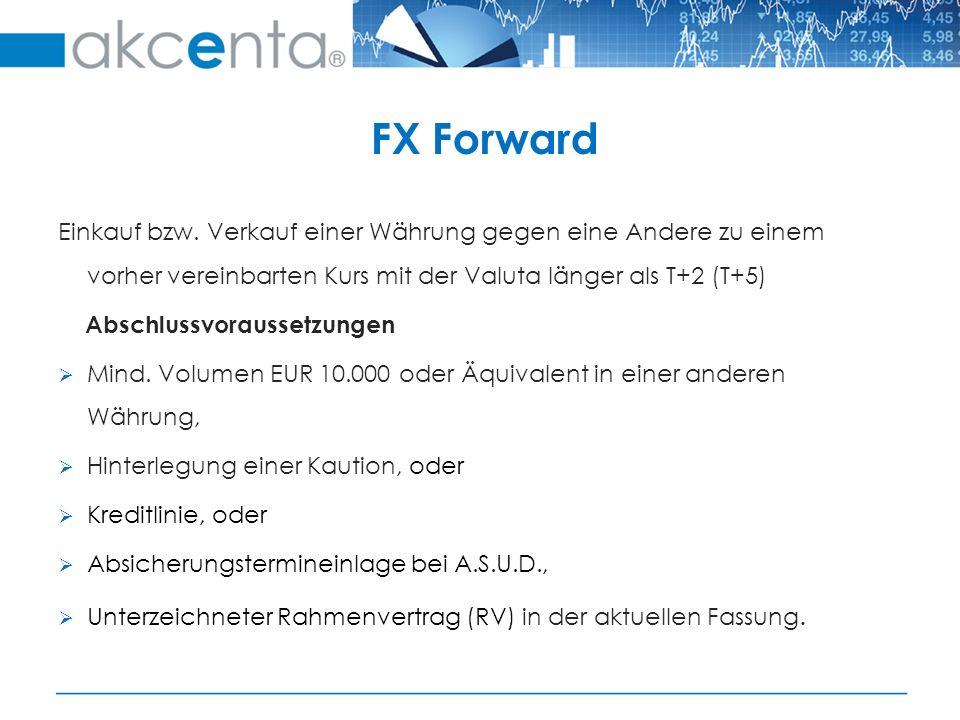 FX forward Berechnung des Forwardskurses Forwardkurs = Kassakurs + Swappoints Swappoints stellen die Differenz der Zinssätze (Zinsdifferential) zwischen gehandelten Währungen dar.