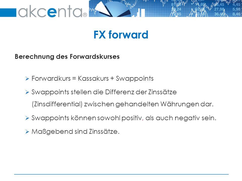 Berechnung des Forwardskurses FWD Forwardkurs S Kassakurs IRa Zinssatz der Hauptwährung IRb Zinssatz der Nebenwährung D Anzahl der Tage nach Fälligkeit FX Forward