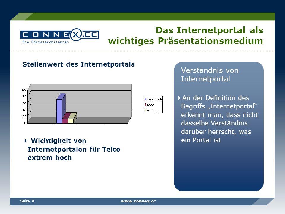 www.connex.ccSeite 4 Das Internetportal als wichtiges Präsentationsmedium Verständnis von Internetportal An der Definition des Begriffs Internetportal erkennt man, dass nicht dasselbe Verständnis darüber herrscht, was ein Portal ist Stellenwert des Internetportals Wichtigkeit von Internetportalen für Telco extrem hoch