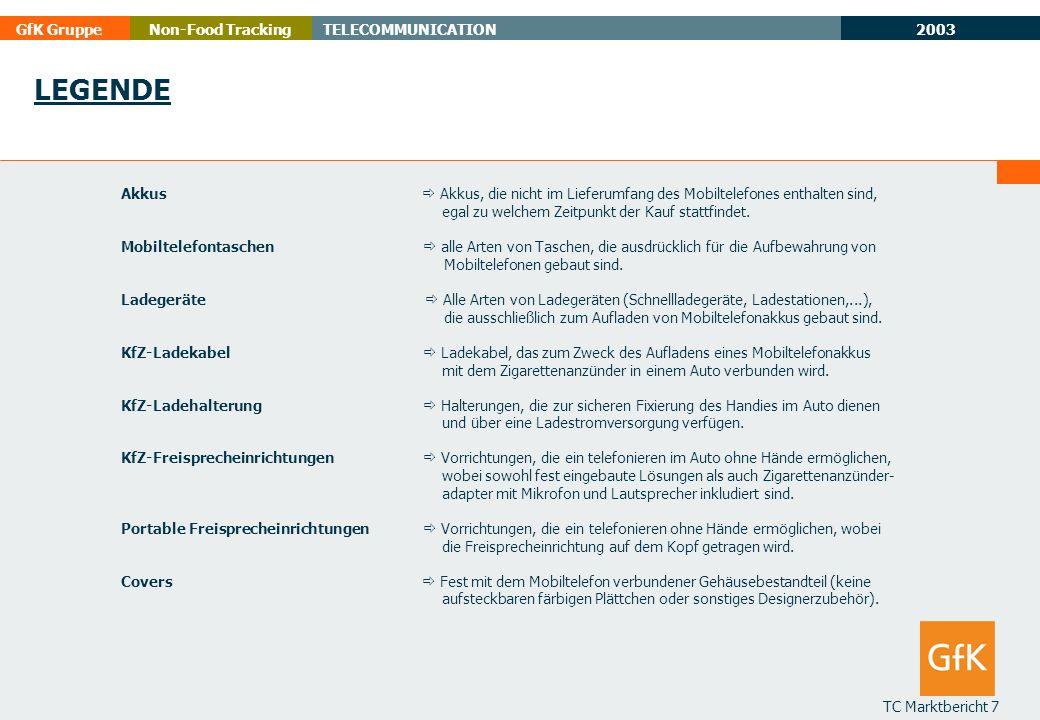 2003 GfK GruppeTELECOMMUNICATIONNon-Food Tracking TC Marktbericht 7 LEGENDE Akkus Akkus, die nicht im Lieferumfang des Mobiltelefones enthalten sind,
