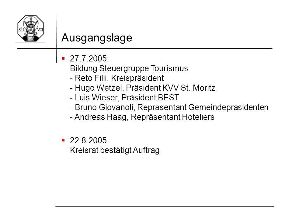 Ausgangslage 27.7.2005: Bildung Steuergruppe Tourismus - Reto Filli, Kreispräsident - Hugo Wetzel, Präsident KVV St.