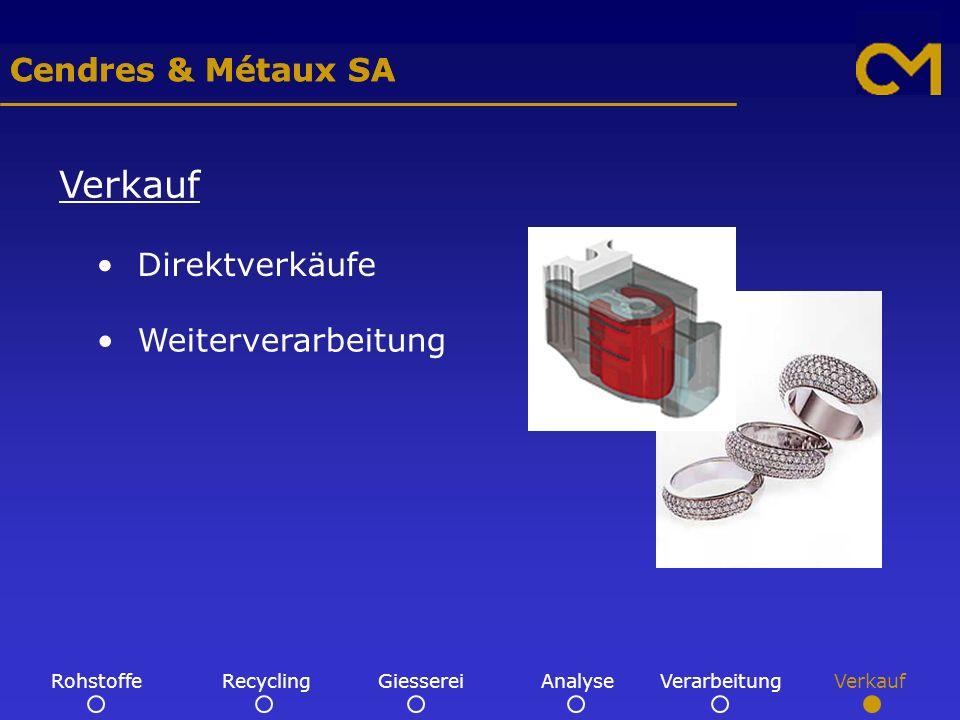 Cendres & Métaux SA Verkauf Direktverkäufe Weiterverarbeitung GiessereiRecyclingRohstoffeAnalyseVerarbeitungVerkauf