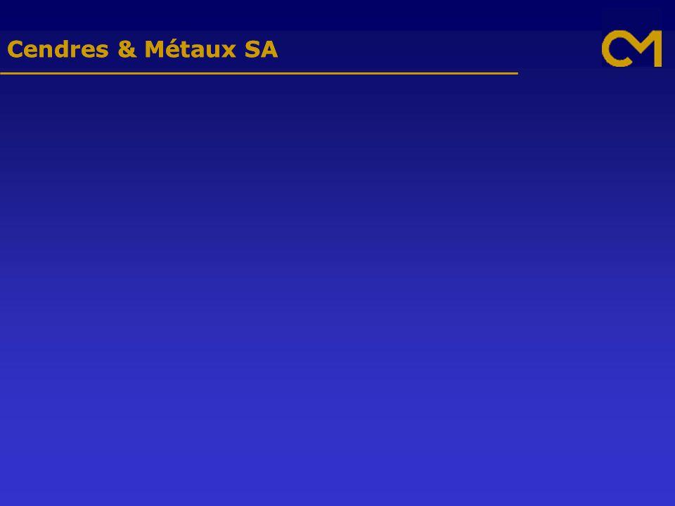 Cendres & Métaux SA