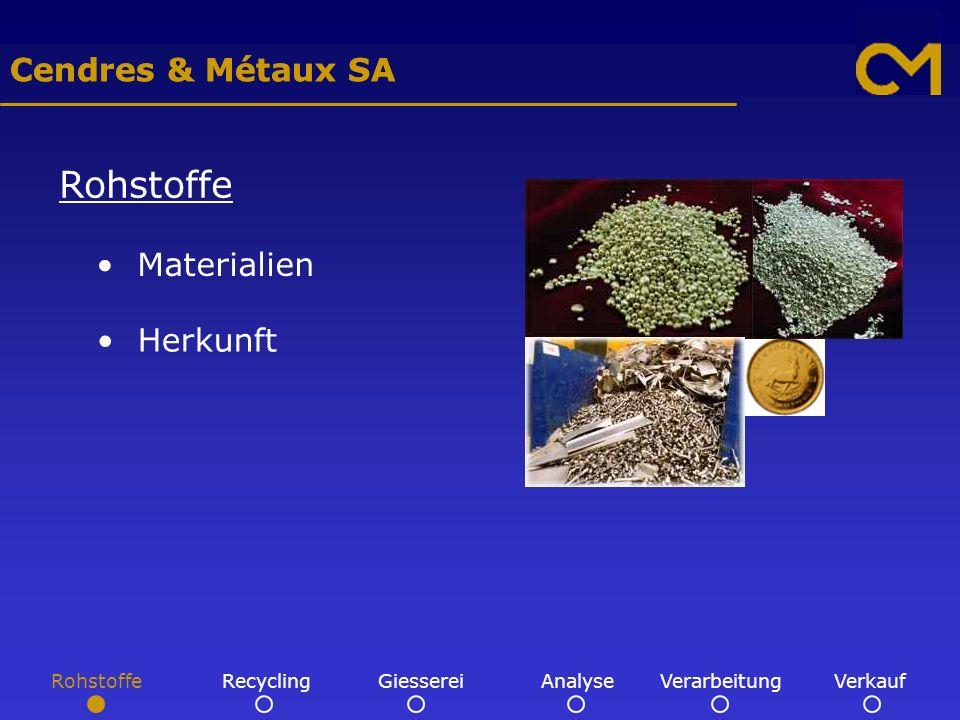 Cendres & Métaux SA Noch Fragen? Vielen Dank für ihre Aufmerksamkeit