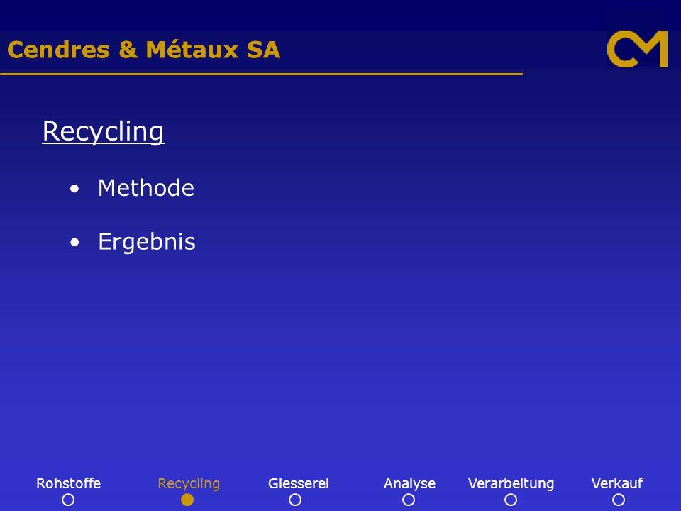 Cendres & Métaux SA Recycling Methode Ergebnis GiessereiRecyclingRohstoffeAnalyseVerarbeitungVerkauf