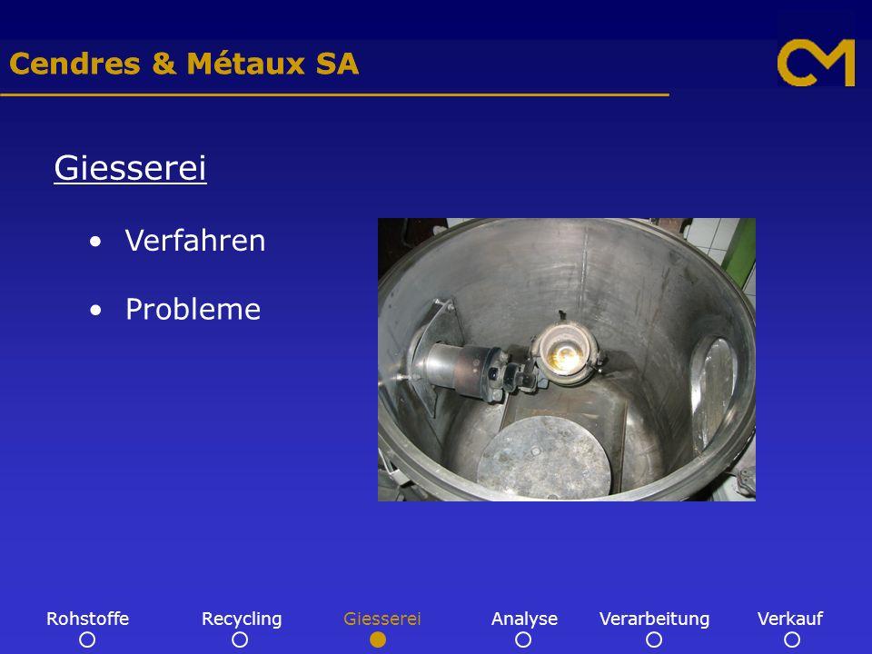 Cendres & Métaux SA Giesserei Schutzgas als Lösung Schrittmotor GiessereiRecyclingRohstoffeAnalyseVerarbeitungVerkauf