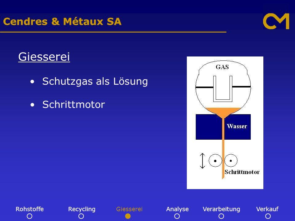 Cendres & Métaux SA Analysemethoden Röntgen Plasmaflamme GiessereiRecyclingRohstoffeAnalyseVerarbeitungVerkauf Quberationsmethode