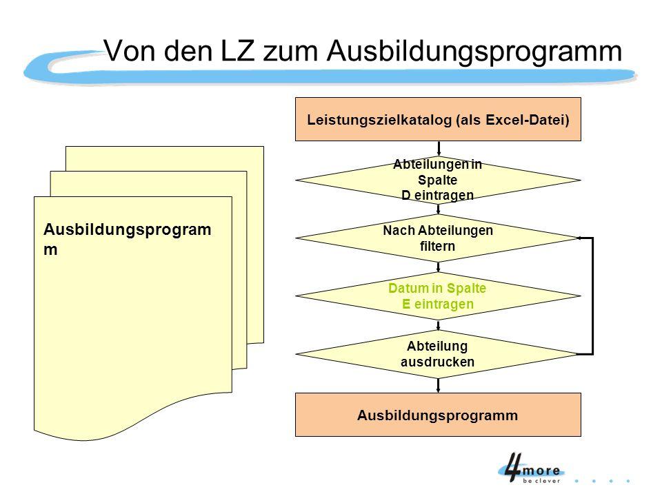 Ausbildungsprogram m Leistungszielkatalog (als Excel-Datei) Abteilungen in Spalte D eintragen Nach Abteilungen filtern Ausbildungsprogramm Datum in Sp