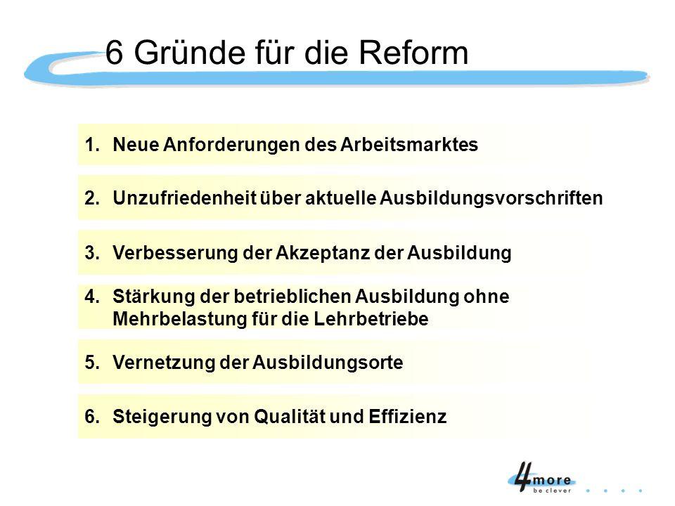 3.Verbesserung der Akzeptanz der Ausbildung 1.Neue Anforderungen des Arbeitsmarktes 2.Unzufriedenheit über aktuelle Ausbildungsvorschriften 4.Stärkung