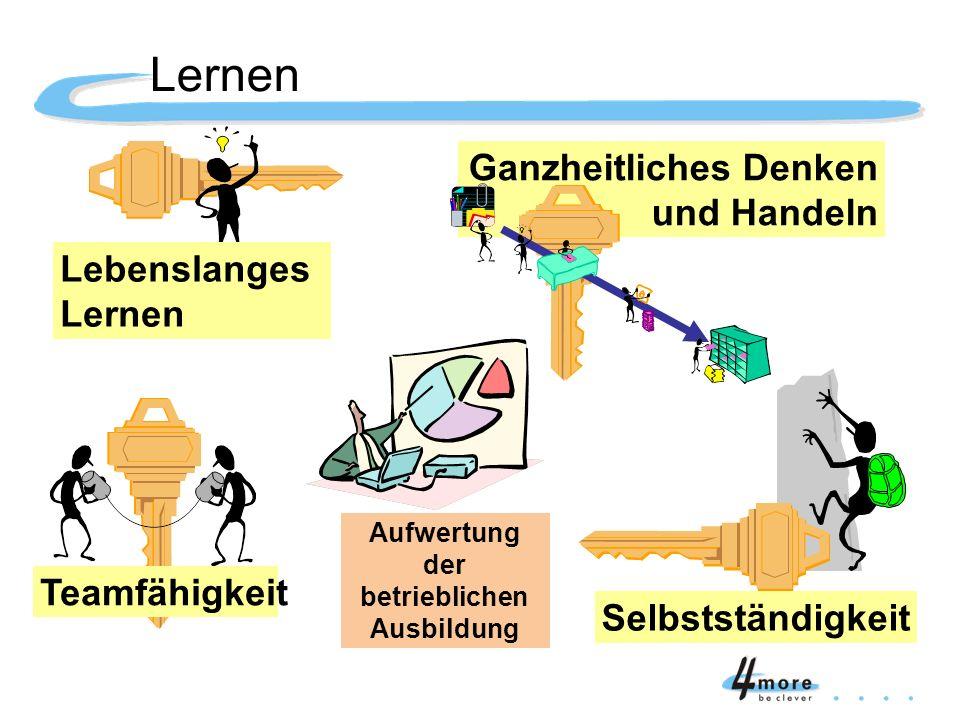 Teamfähigkeit Lebenslanges Lernen Selbstständigkeit Ganzheitliches Denken und Handeln Aufwertung der betrieblichen Ausbildung Lernen
